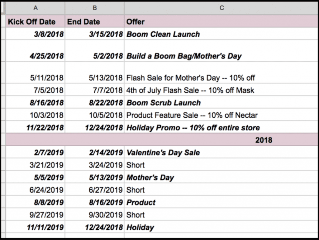 Ezra's promotional calendar showing product launches and holiday sales.