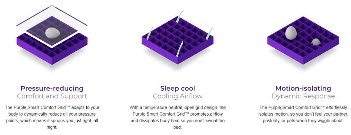 Example of a brand demonstrating credibility in their stacked conversion support content, from Purple Mattress.