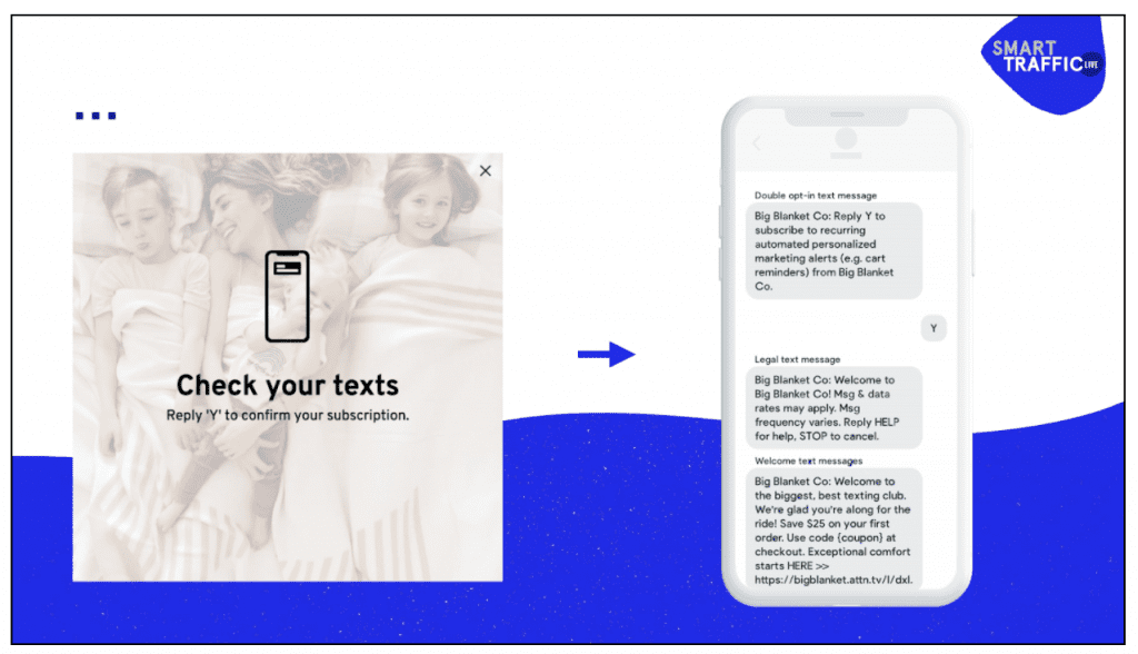 Pop-up and message creative for SMS acquisition on desktop.