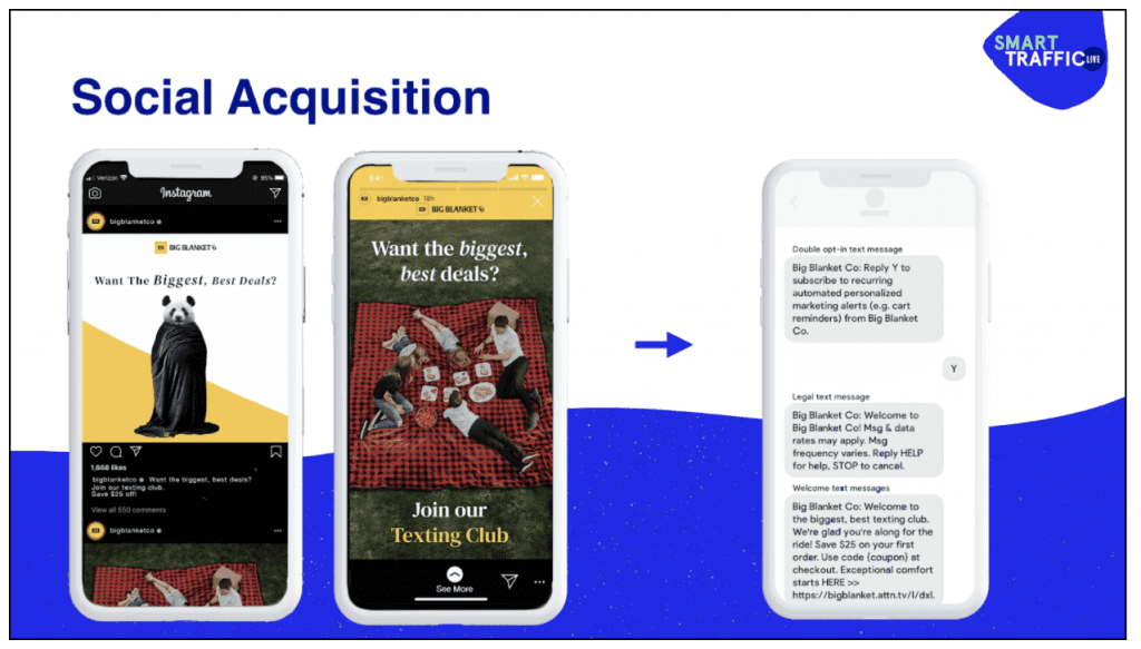 Image and video creative for SMS social acquisition.