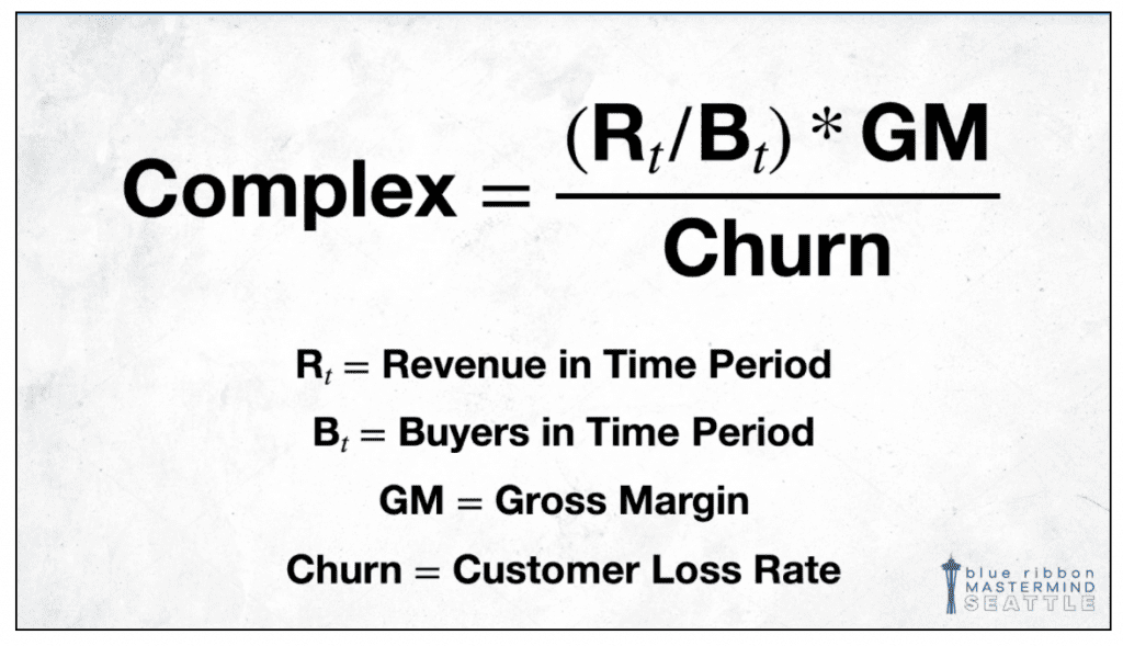 The complex equation for calculating Lifetime Customer Value.