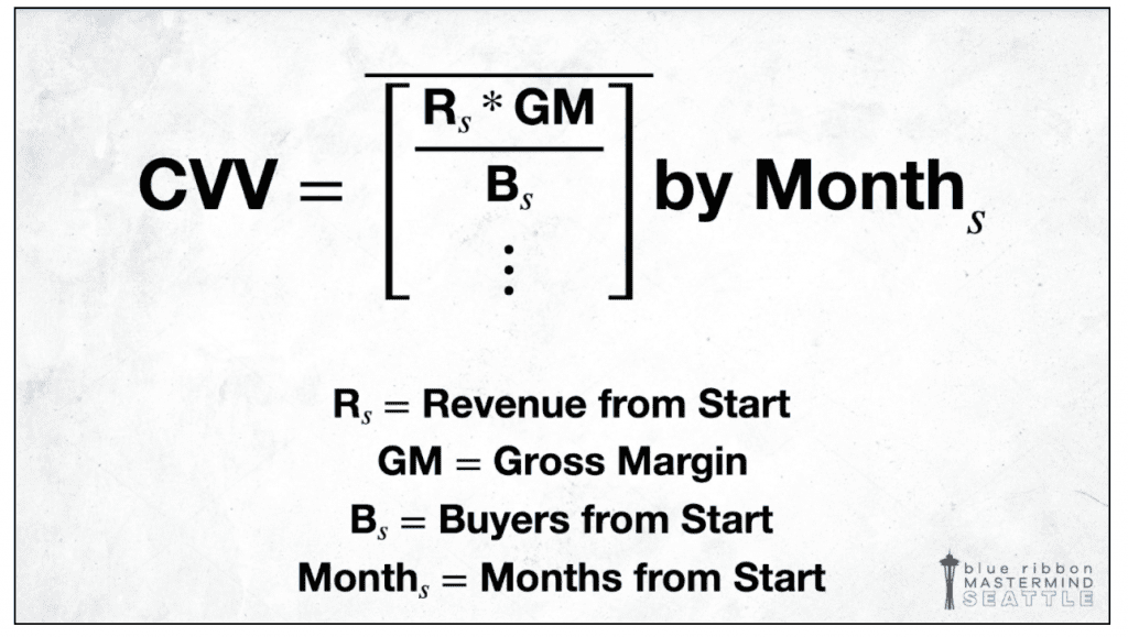 Equation for calculating Customer Value Velocity.