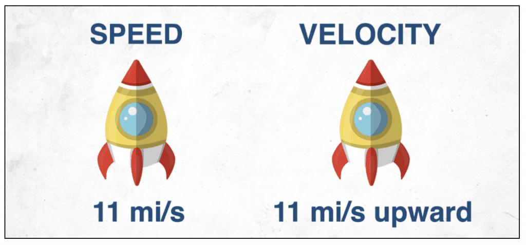 Example from physics: speed vs. velocity.